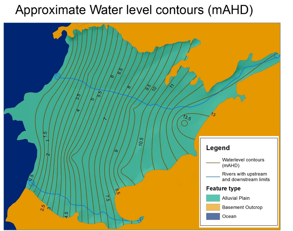 Waterlevel contours